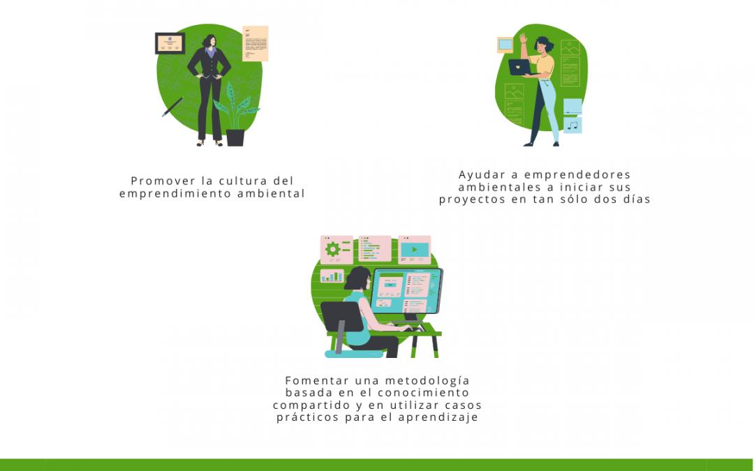 TRIPLE colabora en la I Edición Online de Greenweekend Madrid. ¡Por más emprendimiento verde!